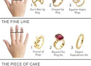 the definition and the meanings of promise ring what