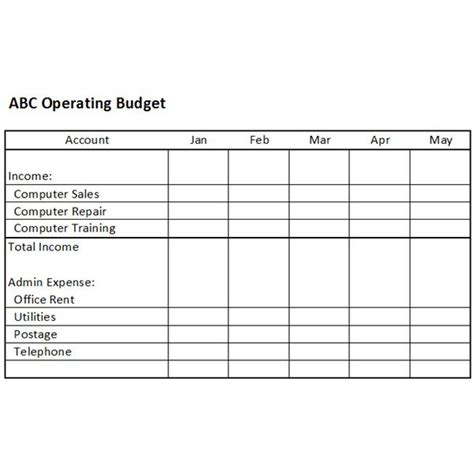 operations budget template operating expense budget template excel free budget