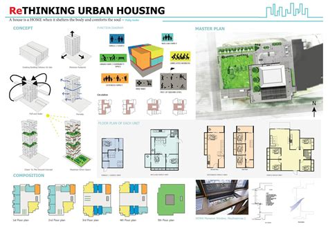 urban design housing concept design architecture house rethinking urban housing desing pinterest