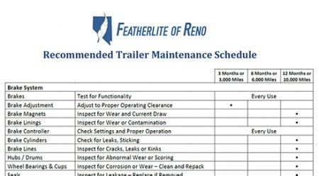 here s a 7 point checklist for a successful product release 7 point trailer maintenance checklist featherlite of reno