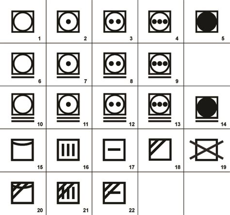 Tumble Dryer Signs On Clothes Washing Symbols For Clothing Labels Signs Symbols