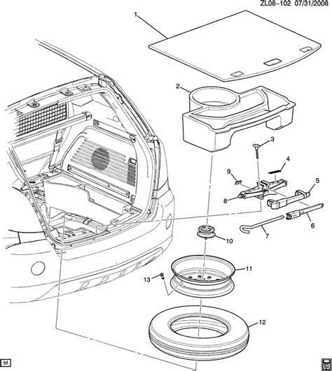 Sparepart Captiva chevrolet captiva spare wheel stowage parts