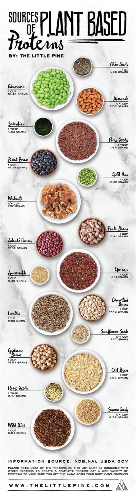 whole grains list in best 25 list of grains ideas on list of whole