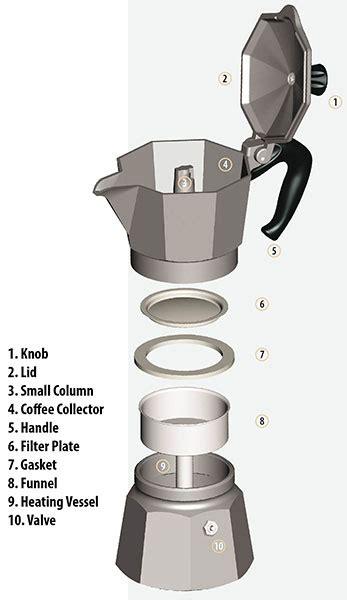 Bialetti Mokapot 1 Cup Italy Kopi Espresso bialetti spare parts