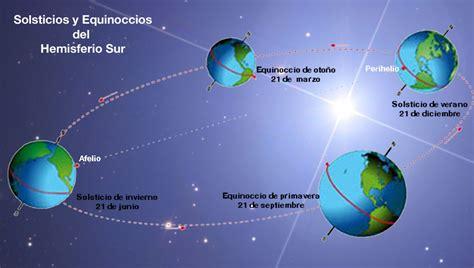 imagenes de solsticio invierno veo pienso y aprendo solsticio y equinoccio