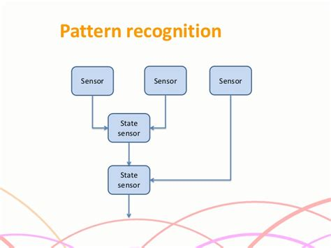 pattern recognition sparknotes the common sense platform jan peter larsen