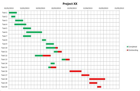 Gantt Chart Template Excel Creates Great Gantt Charts Using Excel Best Gantt Chart Template