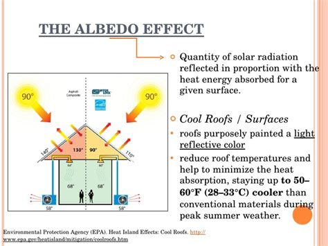 how does color affect heating by absorption of light color heat absorption upcomingcarshq