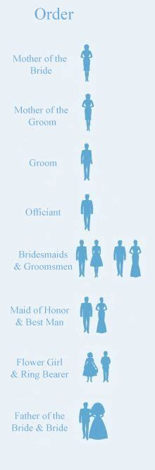 Wedding Ceremony Processional Order by 1000 Ideas About Wedding Processional Order On