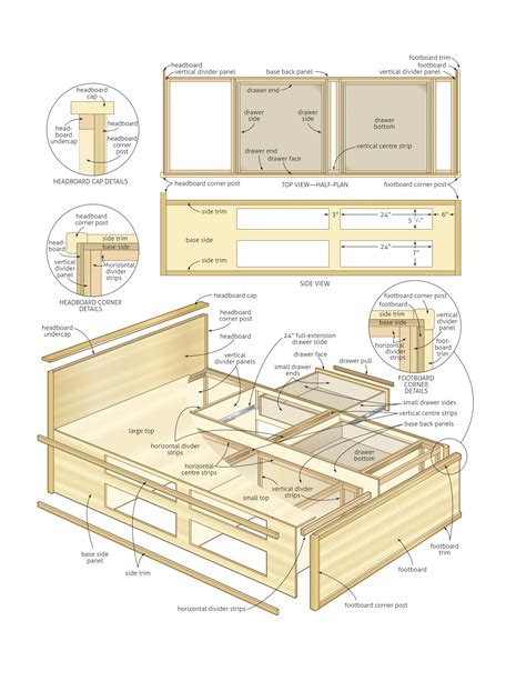 plans for a bed frame size bed frame plans bed plans diy blueprints