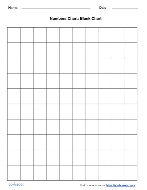 printable blank hundreds chart to 120 worksheet blank 100s chart debnamcareyweb worksheets for