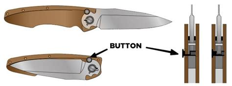 lock pocket knife pocket knife lock types knife informer