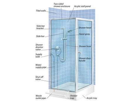 Plumbing For Shower Stall by The Anatomy Of A Shower And How To Install A Floor Tray