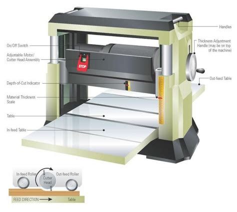 best bench top planer benchtop thickness planer