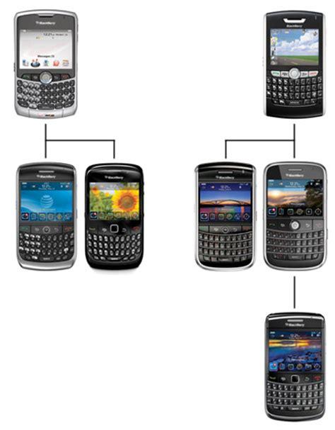 001977 Con Lcd Bb 8900 reparacion servicio tecnico blackberry el mejor el