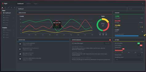 Rubix Reactjs Powered Admin Template