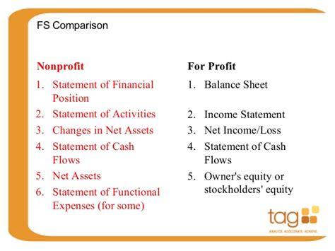 basics  nonprofit accounting