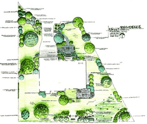 Landscape Design Application How To Draw Landscape Plans Design Bookmark 3984