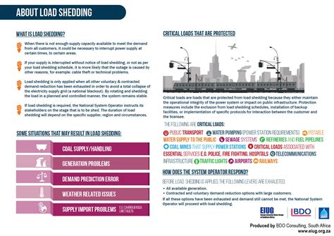 load shedding eiug load shedding infographic 20141015