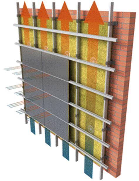 lade da muro design fachada ventilada rockwool peninsular isolamento de l 227