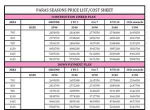 Bathroom Floor Tiles Price - 8826848404 paras seasons noida paras seasons sector 168 noida price list noida expressway