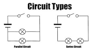 series circuits diagrams electric circuit diagrams lesson for study