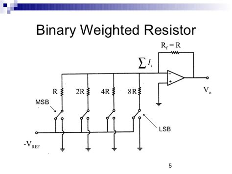 weighted resistor type d a converter weighted resistor type adc 28 images adc digitization of pulse hight adc and dac best pers