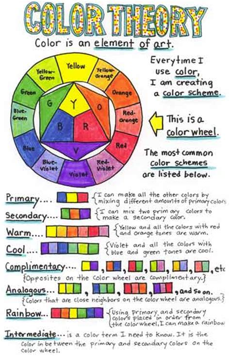 Color Theory Worksheet by Assignment 2 Color Theory Textiles