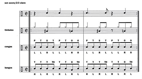 drum bell pattern how to play son on timbales other percussion palito