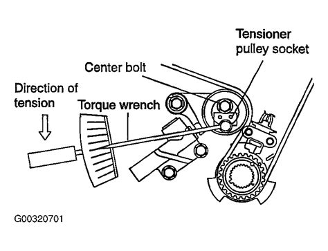 2004 Kia Sedona Engine Diagram 2004 Kia Sedona Serpentine Belt Routing And Timing Belt