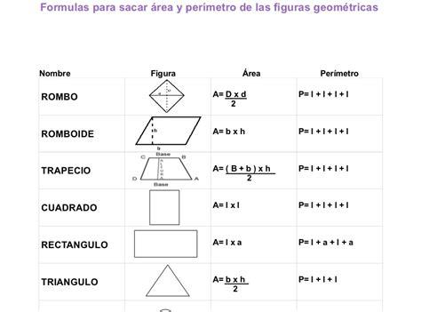 figuras geometricas con formulas info formulas de las figuras geom 233 tricas