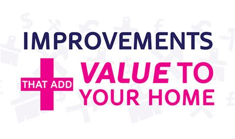 improvements that add value to your house infographic