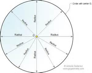 Radius by Math Radius Images Amp Pictures Becuo
