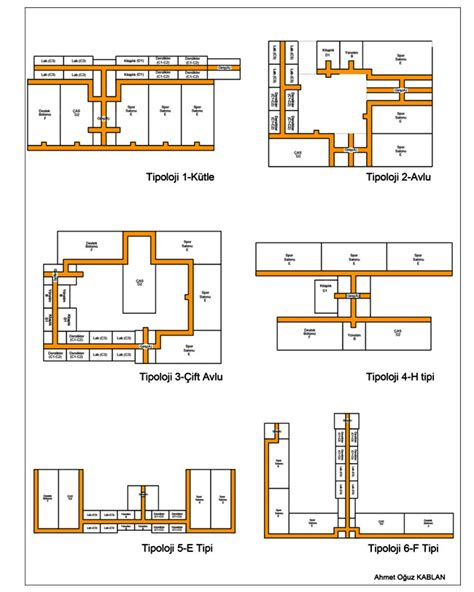 apartment layouts midland mi official website layout 231 alismasi nedir bu arada her zamanki gibi
