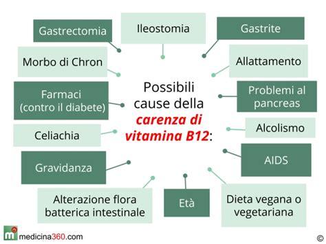ferritina bassa alimentazione carenza di vitamina b12 sintomi cause e conseguenze