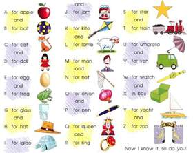 alphabet alphabet song dictionary for