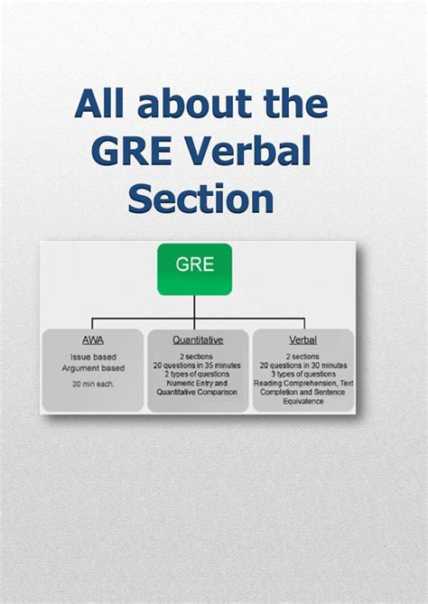 verbal section of gre all about the gre verbal section authorstream