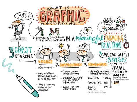 graphic recording templates 50 awesome resources to create visual notes graphic