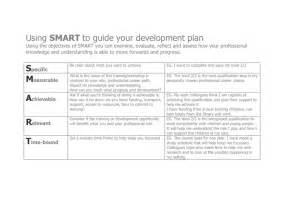 personal development portfolio template doc 736520 personal development portfolio exle