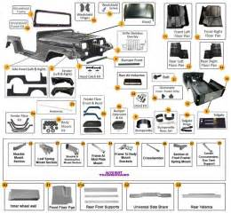 Jeep Parts 25 Best Ideas About Jeep Wrangler Yj On Jeep