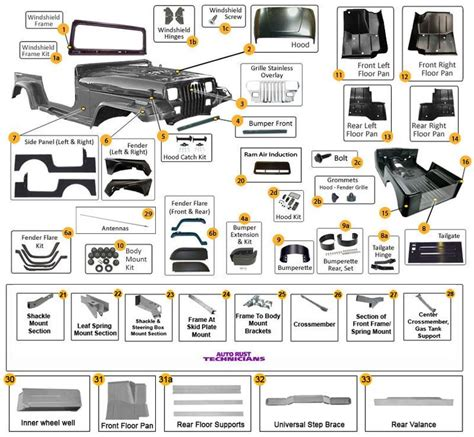 jeep yj parts diagrams images  pinterest