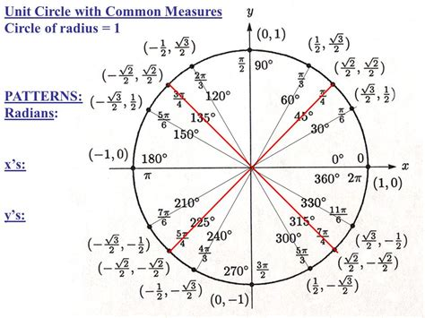 pattern in unit circle unit 7 angles and angle measures ppt video online download