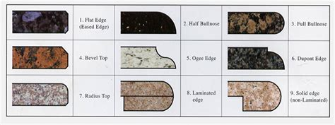 kitchen countertop edges choosing the right countertop edge