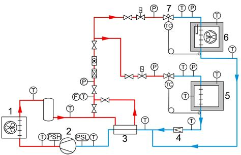 theory of air conditioning system grihon ac coolers