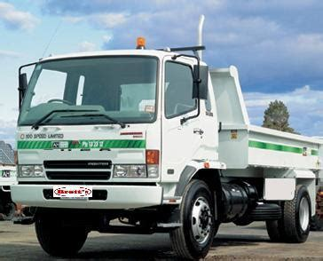 1992 1995 mitsubishi fuso fighter fk fm truck service manual pdf download 15400 100 rh right hand drivers side headl assy head light assembly mitsubishi fighter fm fk