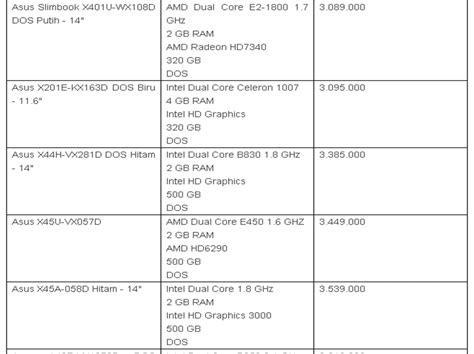 Notebook Asus Terbaru Di Malaysia daftar harga laptop asus terbaru harga laptop asus slim