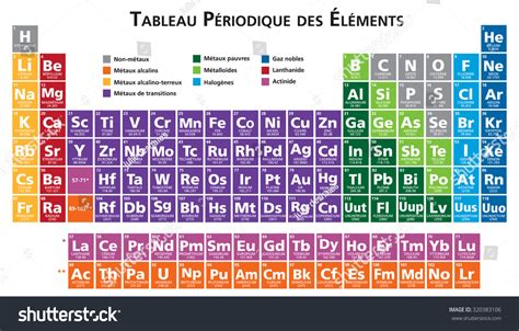 printable periodic table in french search results for periodic table of elements simple