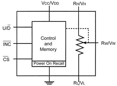 digital resistor spi programmable resistor spi 28 images ltc1592 16 bit softspan dacs with programmable output