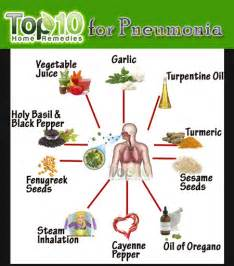 home remedies for pneumonia home remedies for pneumonia top 10 home remedies