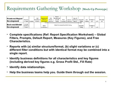 Report Requirements Gathering Template sap bi requirements gathering process